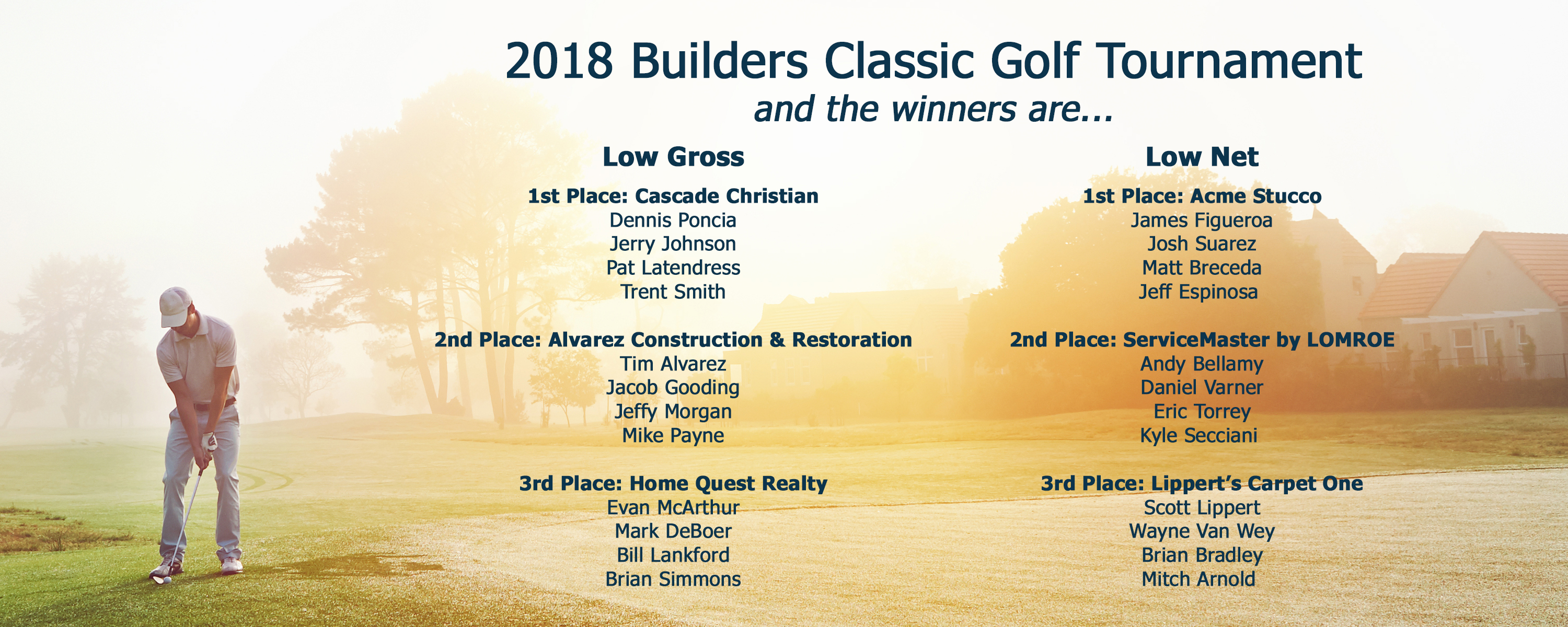 2018 Builders Classic Golf Tournament